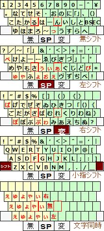 蜂蜜小梅配列 文字配置図