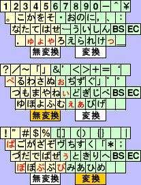 小梅1.2L文字配列
