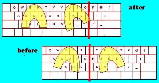 キーボード左寄せの前後比較